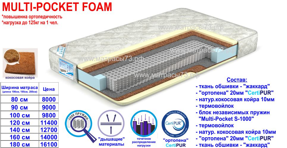 Матрас Multi_Pocket_Foam