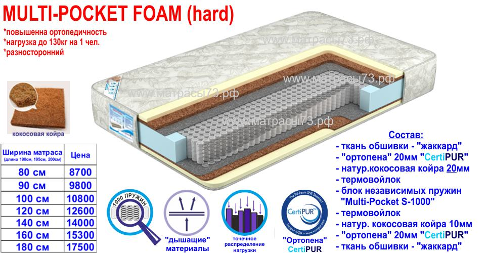 Матрас Multi_Pocket_Foam_Hard